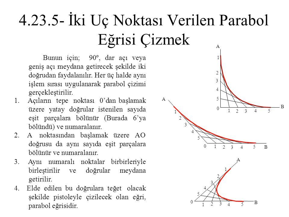 4.23.5- İki Uç Noktası Verilen Parabol Eğrisi Çizmek