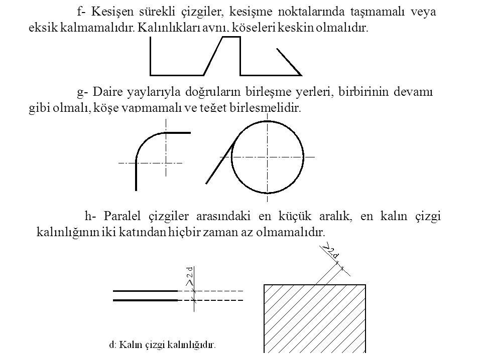 f- Kesişen sürekli çizgiler, kesişme noktalarında taşmamalı veya eksik kalmamalıdır. Kalınlıkları aynı, köşeleri keskin olmalıdır.