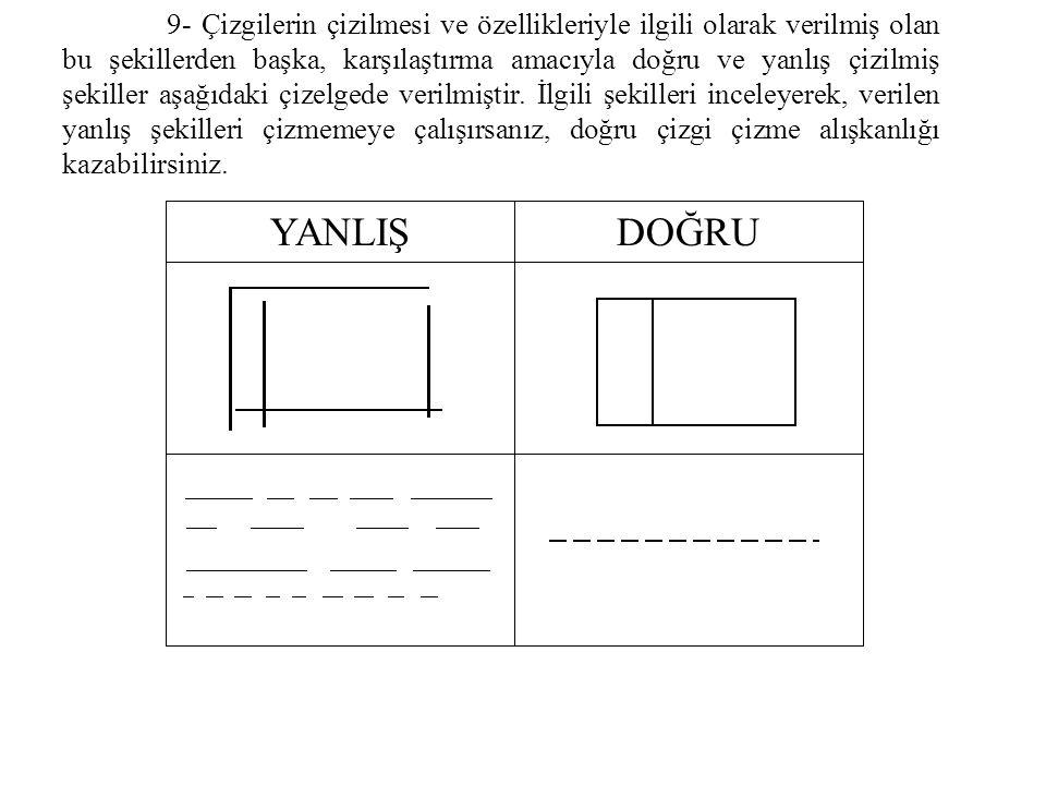 9- Çizgilerin çizilmesi ve özellikleriyle ilgili olarak verilmiş olan bu şekillerden başka, karşılaştırma amacıyla doğru ve yanlış çizilmiş şekiller aşağıdaki çizelgede verilmiştir. İlgili şekilleri inceleyerek, verilen yanlış şekilleri çizmemeye çalışırsanız, doğru çizgi çizme alışkanlığı kazabilirsiniz.