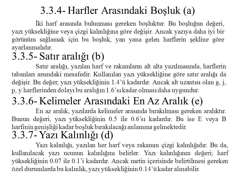 3.3.4- Harfler Arasındaki Boşluk (a)