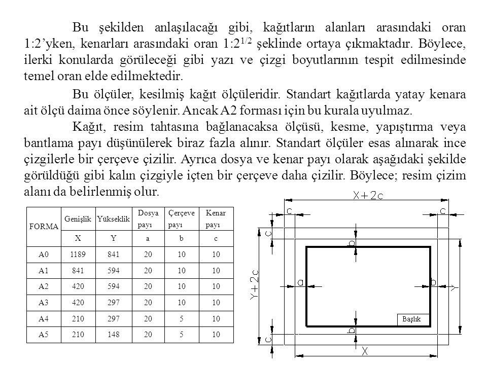 Bu şekilden anlaşılacağı gibi, kağıtların alanları arasındaki oran 1:2'yken, kenarları arasındaki oran 1:21/2 şeklinde ortaya çıkmaktadır. Böylece, ilerki konularda görüleceği gibi yazı ve çizgi boyutlarının tespit edilmesinde temel oran elde edilmektedir.