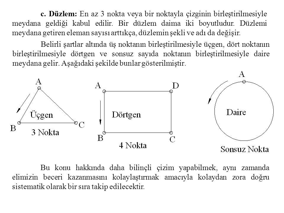 c. Düzlem: En az 3 nokta veya bir noktayla çizginin birleştirilmesiyle meydana geldiği kabul edilir. Bir düzlem daima iki boyutludur. Düzlemi meydana getiren eleman sayısı arttıkça, düzlemin şekli ve adı da değişir.