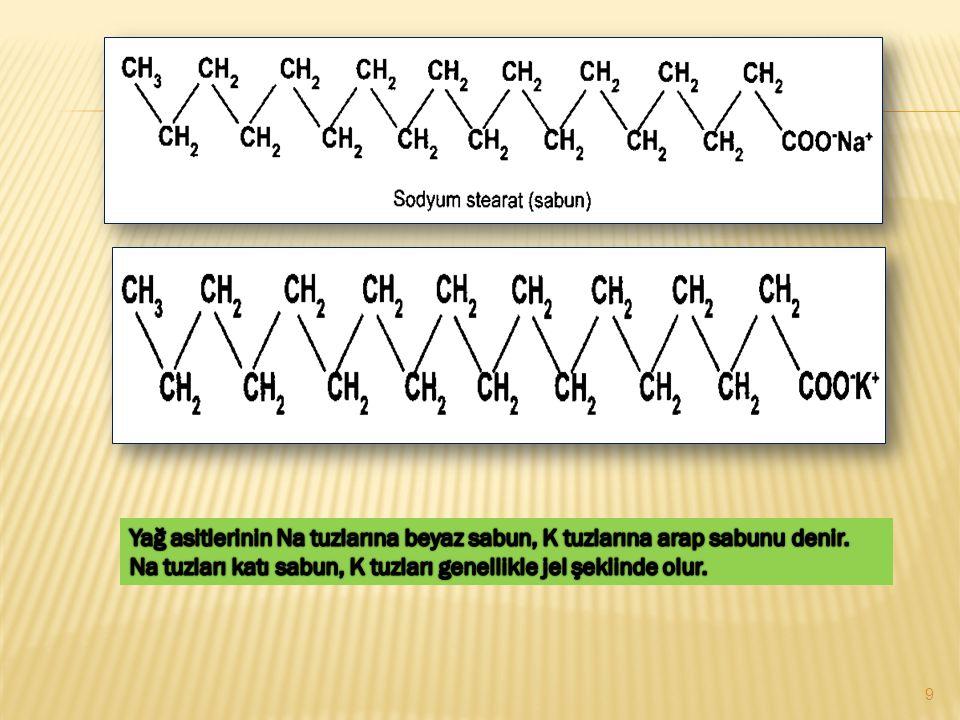 Yağ asitlerinin Na tuzlarına beyaz sabun, K tuzlarına arap sabunu denir.
