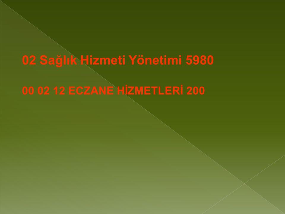02 Sağlık Hizmeti Yönetimi 5980