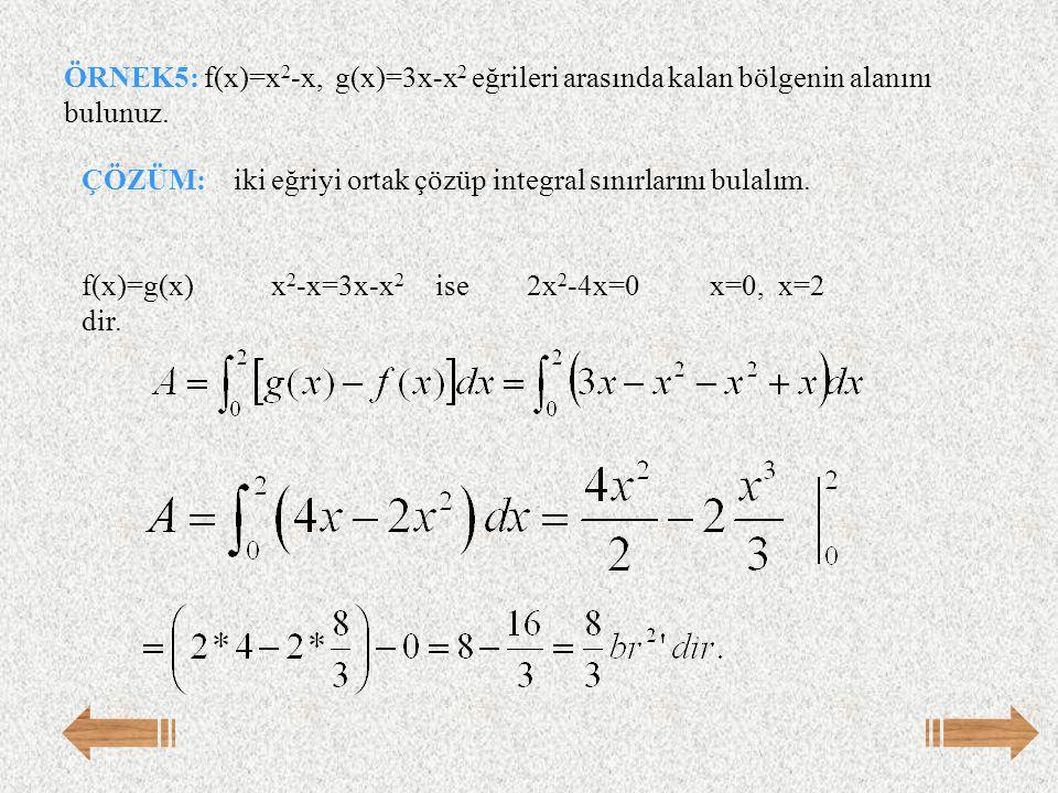 ÖRNEK5: f(x)=x2-x, g(x)=3x-x2 eğrileri arasında kalan bölgenin alanını bulunuz.