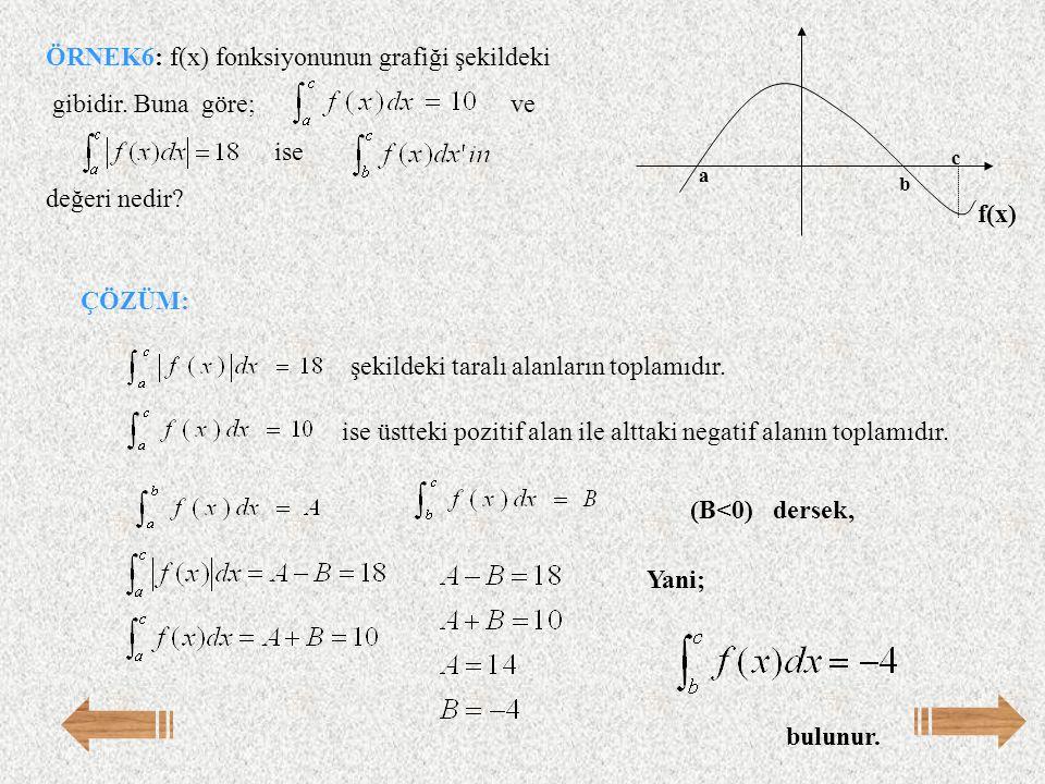 ÖRNEK6: f(x) fonksiyonunun grafiği şekildeki gibidir. Buna göre; ve