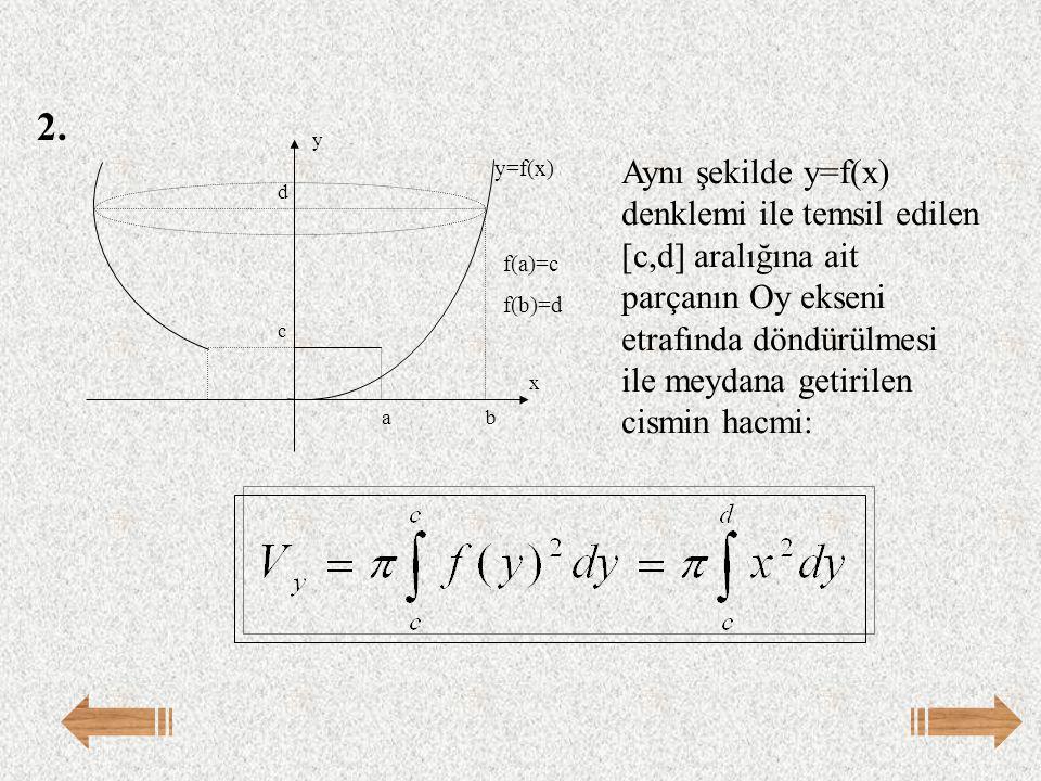 2. d. a. b. c. x. y. y=f(x) f(a)=c. f(b)=d.