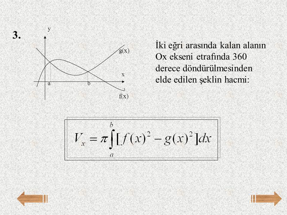 b a. y. x. f(x) g(x) 3.