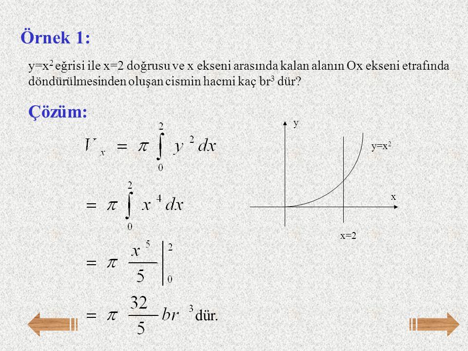 Örnek 1: y=x2 eğrisi ile x=2 doğrusu ve x ekseni arasında kalan alanın Ox ekseni etrafında döndürülmesinden oluşan cismin hacmi kaç br3 dür