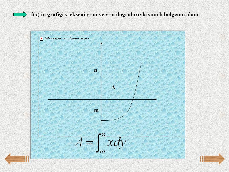 f(x) in grafiği y-ekseni y=m ve y=n doğrularıyla sınırlı bölgenin alanı