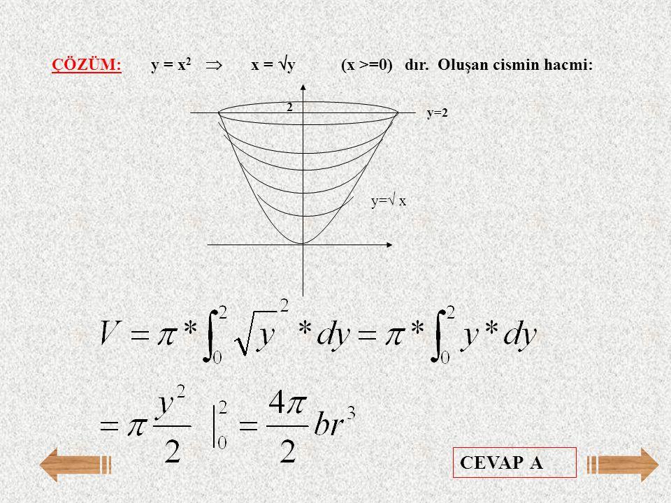 CEVAP A ÇÖZÜM: y = x2  x = y (x >=0) dır. Oluşan cismin hacmi: