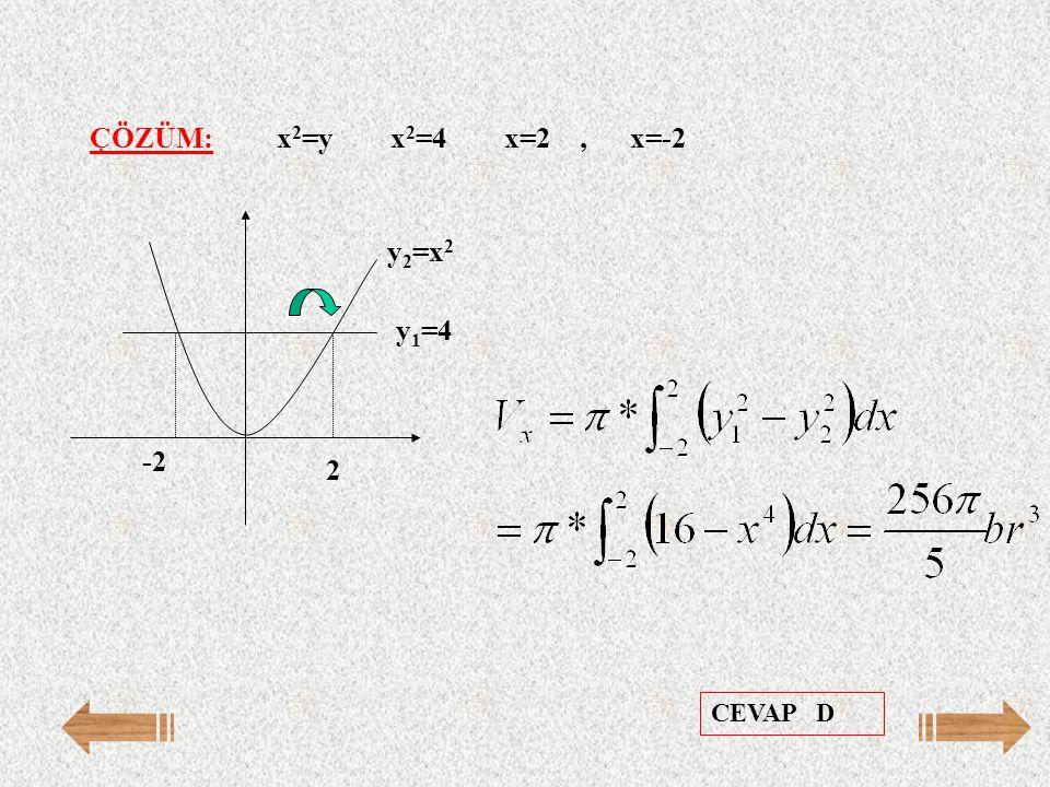 ÇÖZÜM: x2=y x2=4 x=2 , x=-2 y2=x2 y1=4 -2 2 CEVAP D