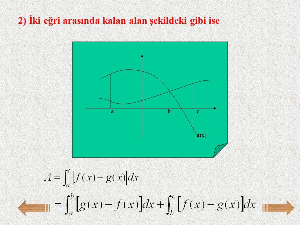2) İki eğri arasında kalan alan şekildeki gibi ise