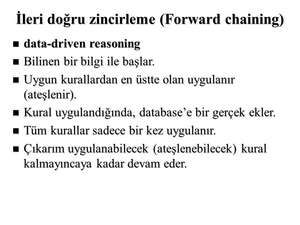 İleri doğru zincirleme (Forward chaining)