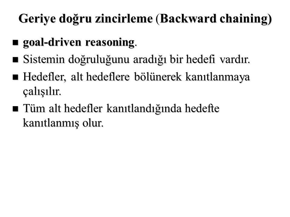 Geriye doğru zincirleme (Backward chaining)