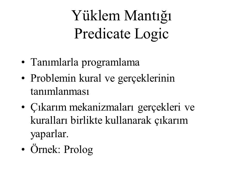 Yüklem Mantığı Predicate Logic