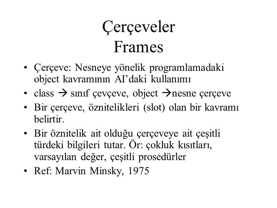 Çerçeveler Frames Çerçeve: Nesneye yönelik programlamadaki object kavramının AI'daki kullanımı. class  sınıf çevçeve, object nesne çerçeve.