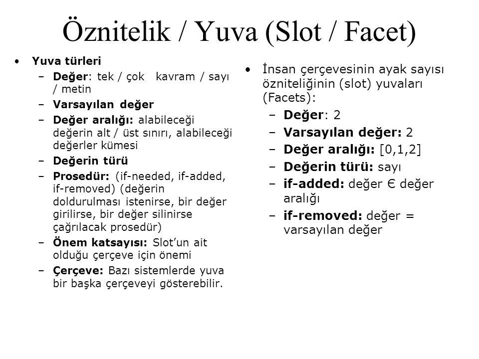 Öznitelik / Yuva (Slot / Facet)