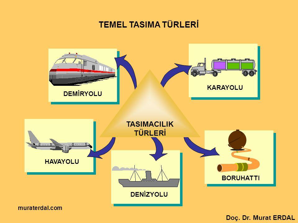 TEMEL TASIMA TÜRLERİ TASIMACILIK TÜRLERİ KARAYOLU DEMİRYOLU HAVAYOLU