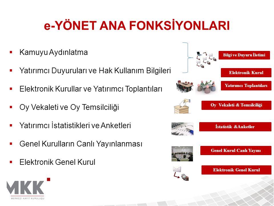e-YÖNET ANA FONKSİYONLARI