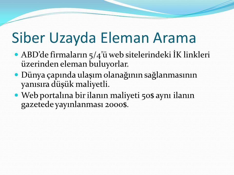 Siber Uzayda Eleman Arama