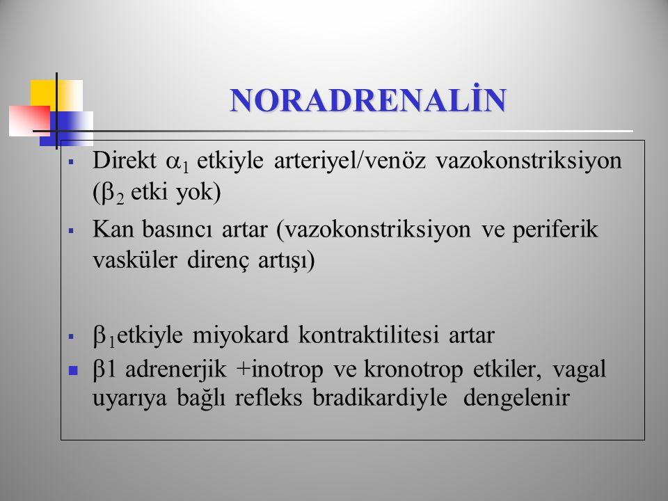 NORADRENALİN Direkt 1 etkiyle arteriyel/venöz vazokonstriksiyon (2 etki yok)
