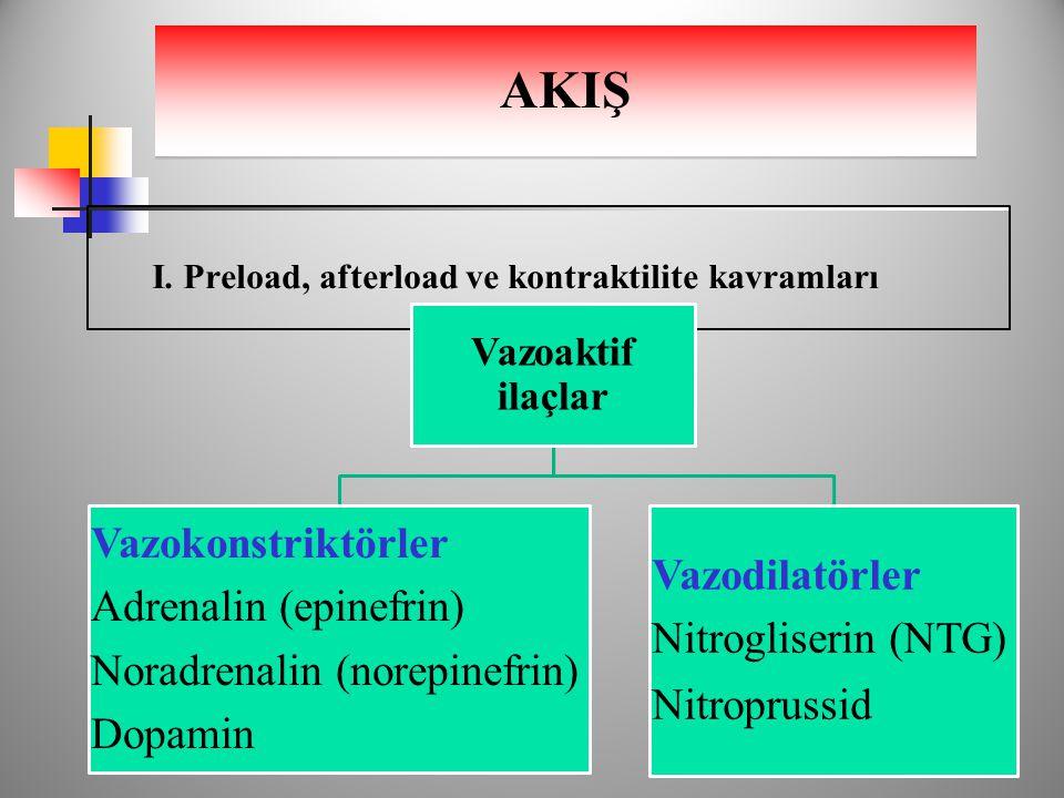 AKIŞ Vazokonstriktörler Vazodilatörler Adrenalin (epinefrin)