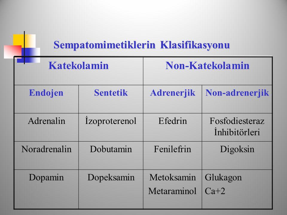 Sempatomimetiklerin Klasifikasyonu