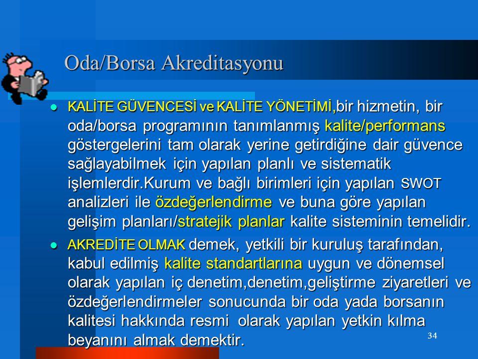 Oda/Borsa Akreditasyonu