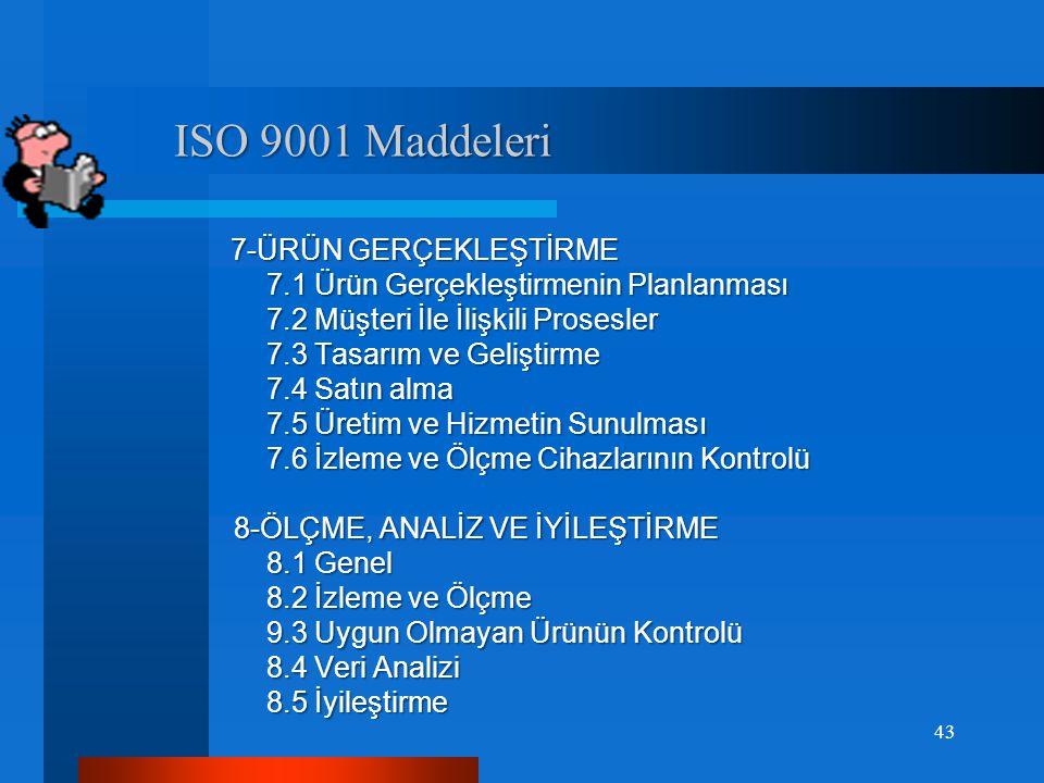 ISO 9001 Maddeleri