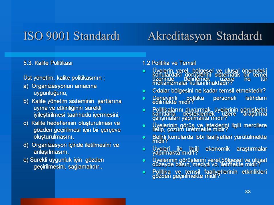 ISO 9001 Standardı Akreditasyon Standardı