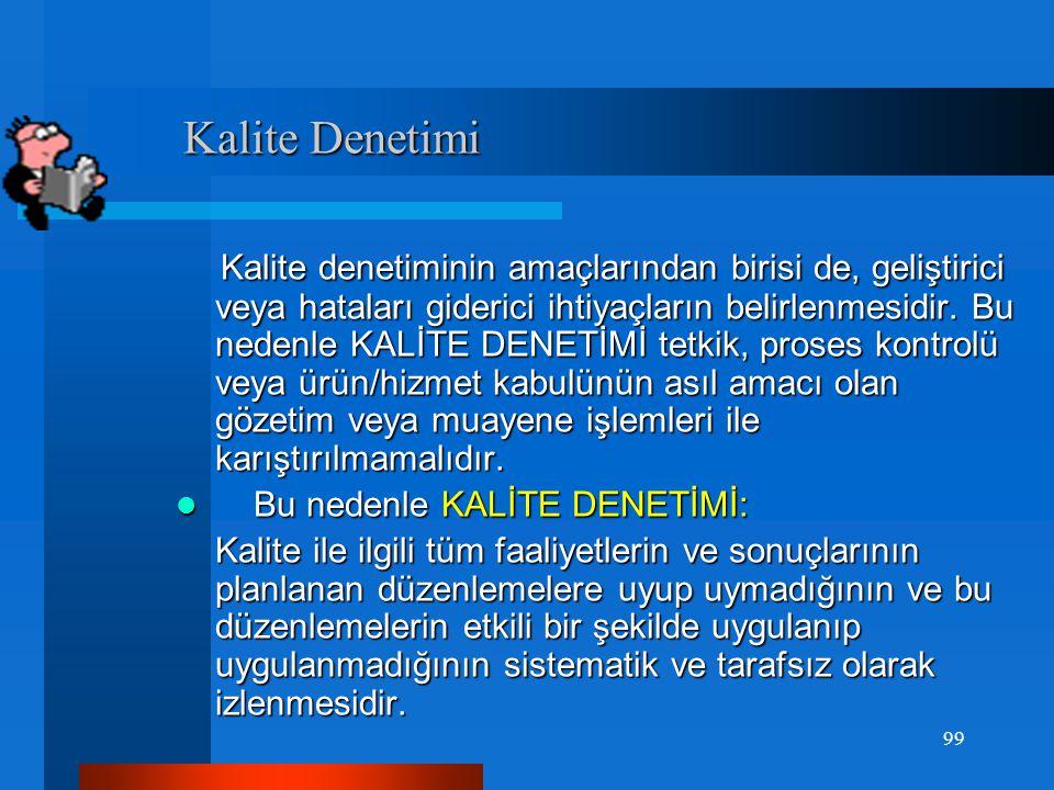 Kalite Denetimi