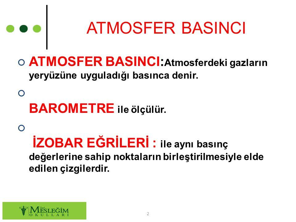 ATMOSFER BASINCI ATMOSFER BASINCI:Atmosferdeki gazların yeryüzüne uyguladığı basınca denir. BAROMETRE ile ölçülür.
