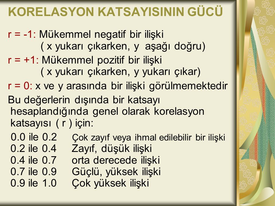 KORELASYON KATSAYISININ GÜCÜ