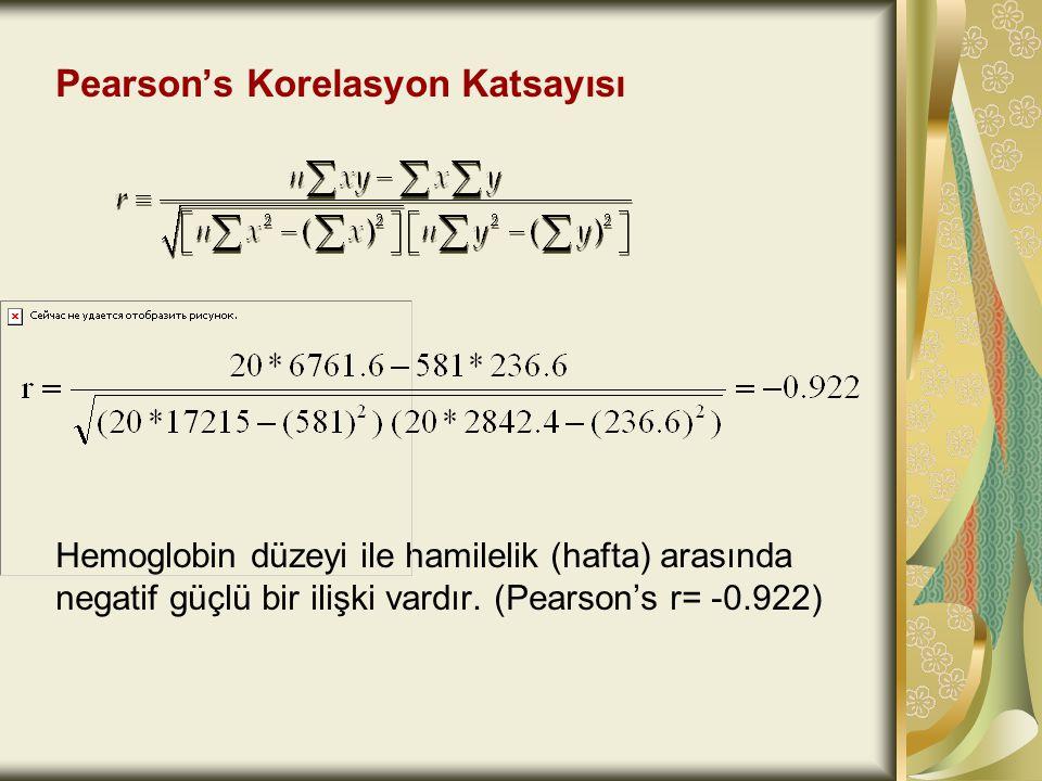 Pearson's Korelasyon Katsayısı