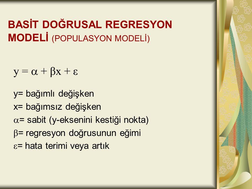 BASİT DOĞRUSAL REGRESYON MODELİ (POPULASYON MODELİ)