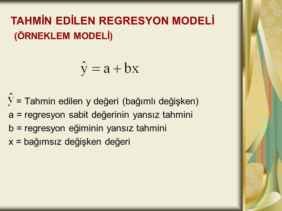 (ÖRNEKLEM MODELİ) TAHMİN EDİLEN REGRESYON MODELİ