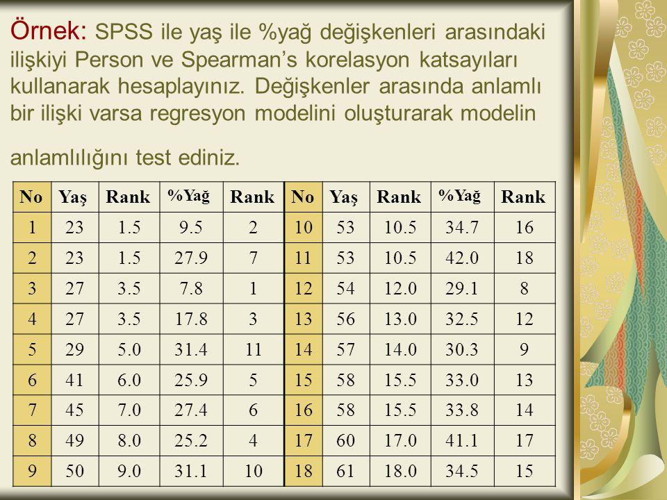 Örnek: SPSS ile yaş ile %yağ değişkenleri arasındaki ilişkiyi Person ve Spearman's korelasyon katsayıları kullanarak hesaplayınız. Değişkenler arasında anlamlı bir ilişki varsa regresyon modelini oluşturarak modelin anlamlılığını test ediniz.