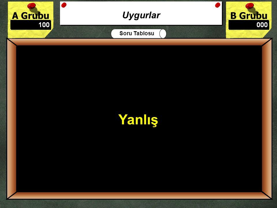 Uygurlar Yanlış. Ergenekon destanı ile Uyguların Ergenekon'dan çıkışı ve yerleşik hayata geçişi anlatılmaktadır.