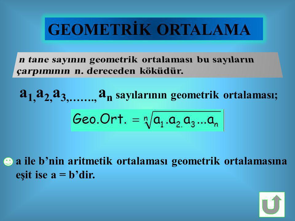 GEOMETRİK ORTALAMA a1,a2,a3,……., an