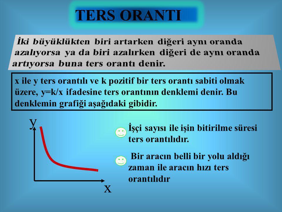TERS ORANTI İki büyüklükten biri artarken diğeri aynı oranda azalıyorsa ya da biri azalırken diğeri de aynı oranda artıyorsa buna ters orantı denir.