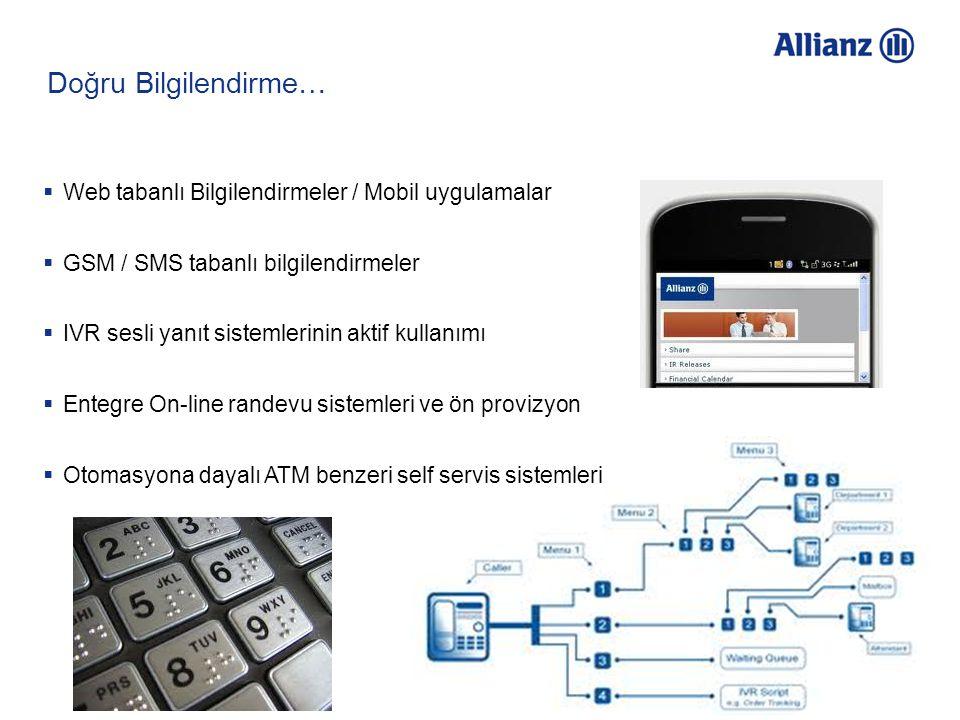 Doğru Bilgilendirme… Web tabanlı Bilgilendirmeler / Mobil uygulamalar