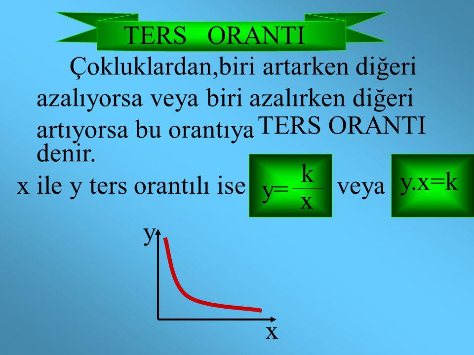 TERS ORANTI Çokluklardan,biri artarken diğeri azalıyorsa veya biri azalırken diğeri artıyorsa bu orantıya.