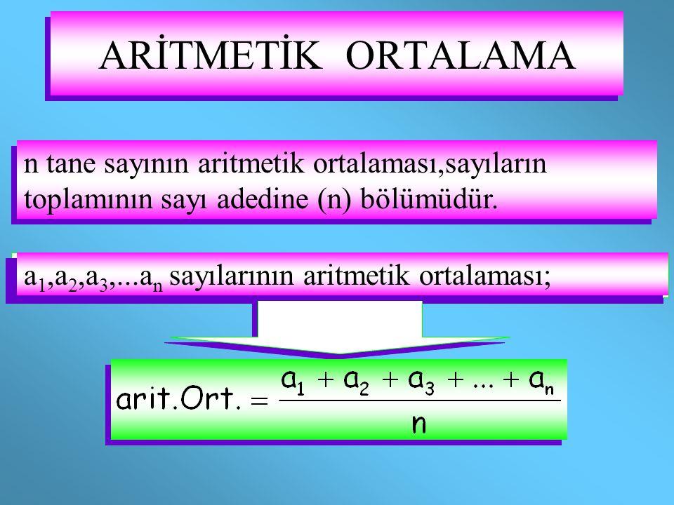 ARİTMETİK ORTALAMA n tane sayının aritmetik ortalaması,sayıların toplamının sayı adedine (n) bölümüdür.