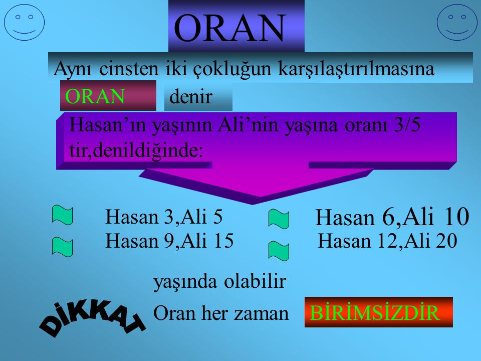 ORAN Aynı cinsten iki çokluğun karşılaştırılmasına. ORAN. denir. Hasan'ın yaşının Ali'nin yaşına oranı 3/5 tir,denildiğinde: