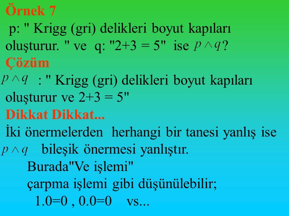 Örnek 7 p: Krigg (gri) delikleri boyut kapıları oluşturur. ve q: 2+3 = 5 ise Çözüm.