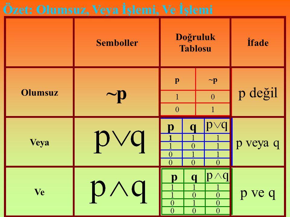 ~p p değil p ve q Özet: Olumsuz, Veya İşlemi, Ve İşlemi p veya q p q p