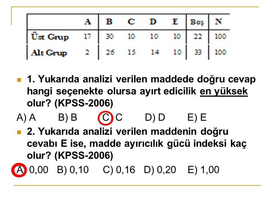 1. Yukarıda analizi verilen maddede doğru cevap hangi seçenekte olursa ayırt edicilik en yüksek olur (KPSS-2006)