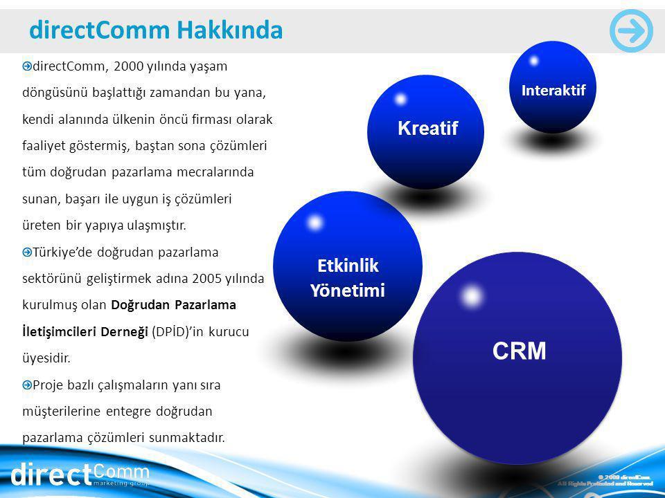 directComm Hakkında CRM Etkinlik Yönetimi Kreatif Interaktif