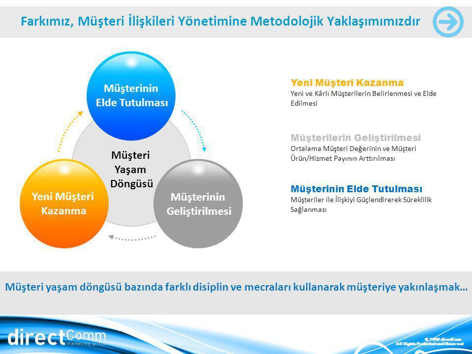Farkımız, Müşteri İlişkileri Yönetimine Metodolojik Yaklaşımımızdır